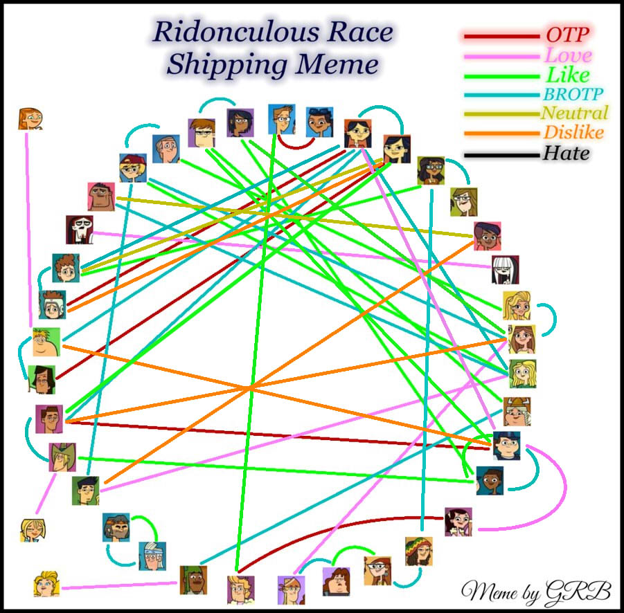 Ridonculous Race Shipping Meme (After) by xxGaby-23xx