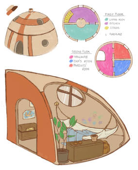 [SoL] Iska's House
