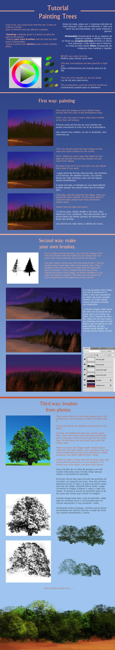 Painting trees tutorial by vandervals