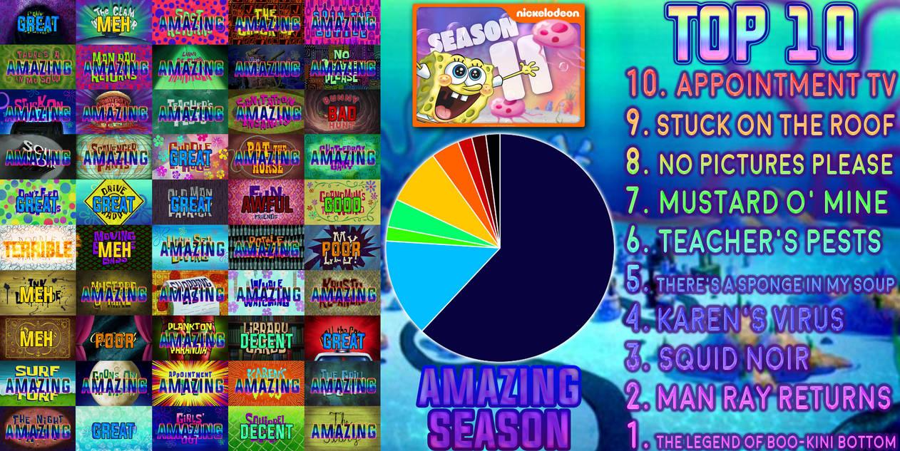 SpongeBob SquarePants Season 11 Scorecard by TTLF on DeviantArt