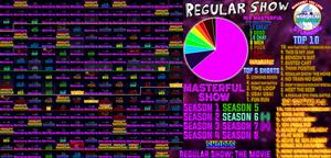 Regular Show Full Scorecard