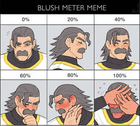 Blush Meter Meme by emlan