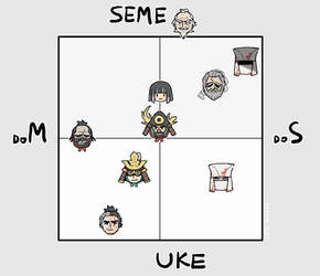 Sekiro BL trope chart by emlan