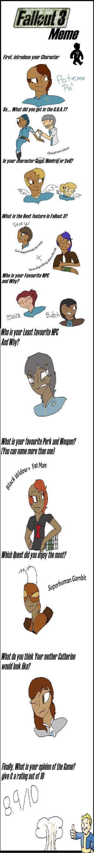 Fallout 3 Meme by GirZim88