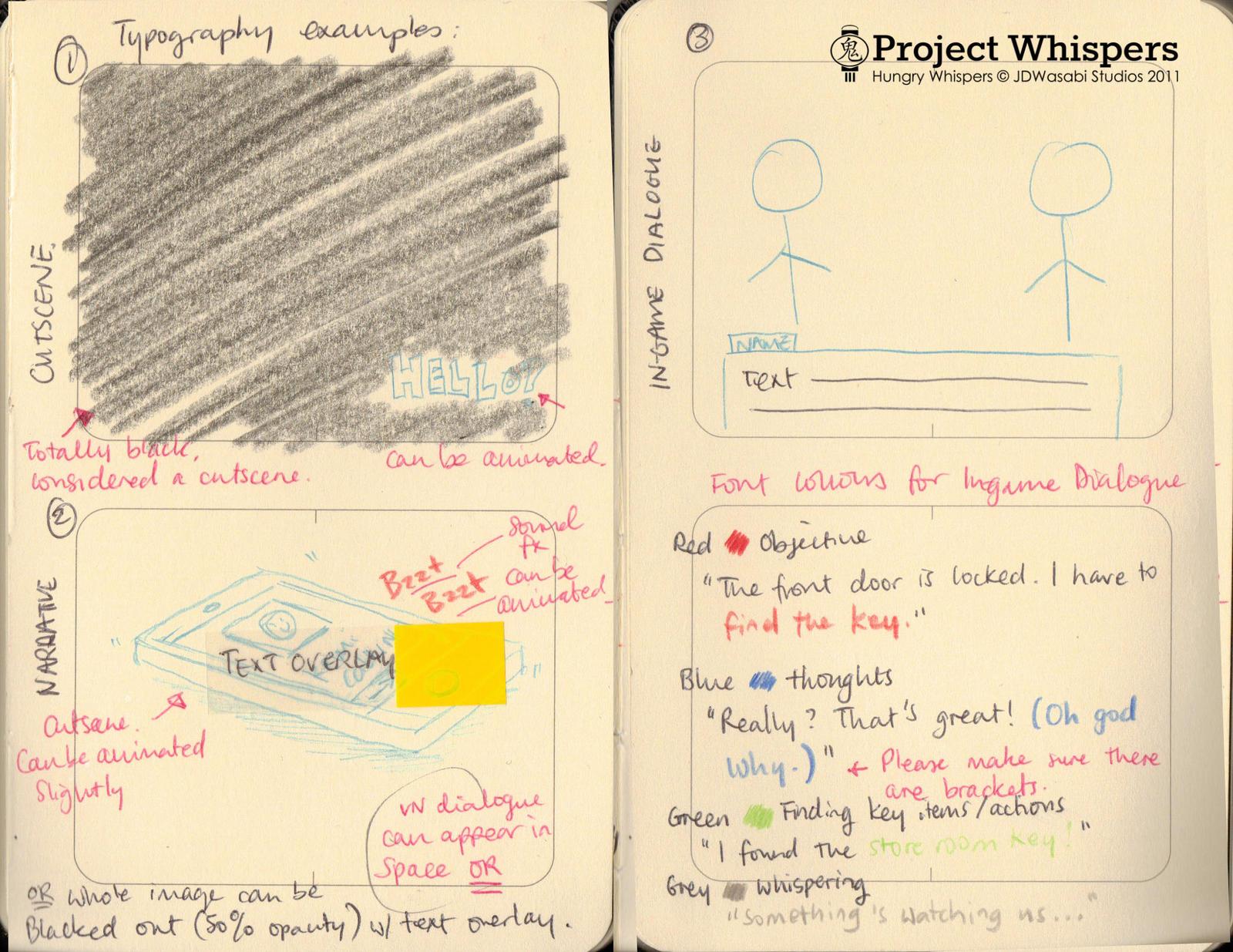 HW: Dialogue + Narrative Spec sheet by JDWasabi