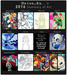 Deive_Ex's 2016 Summary of Art by DeiveEx