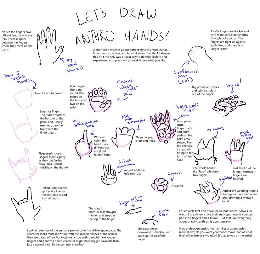 Hand Paw Tutorial By Dvc Church On Deviantart