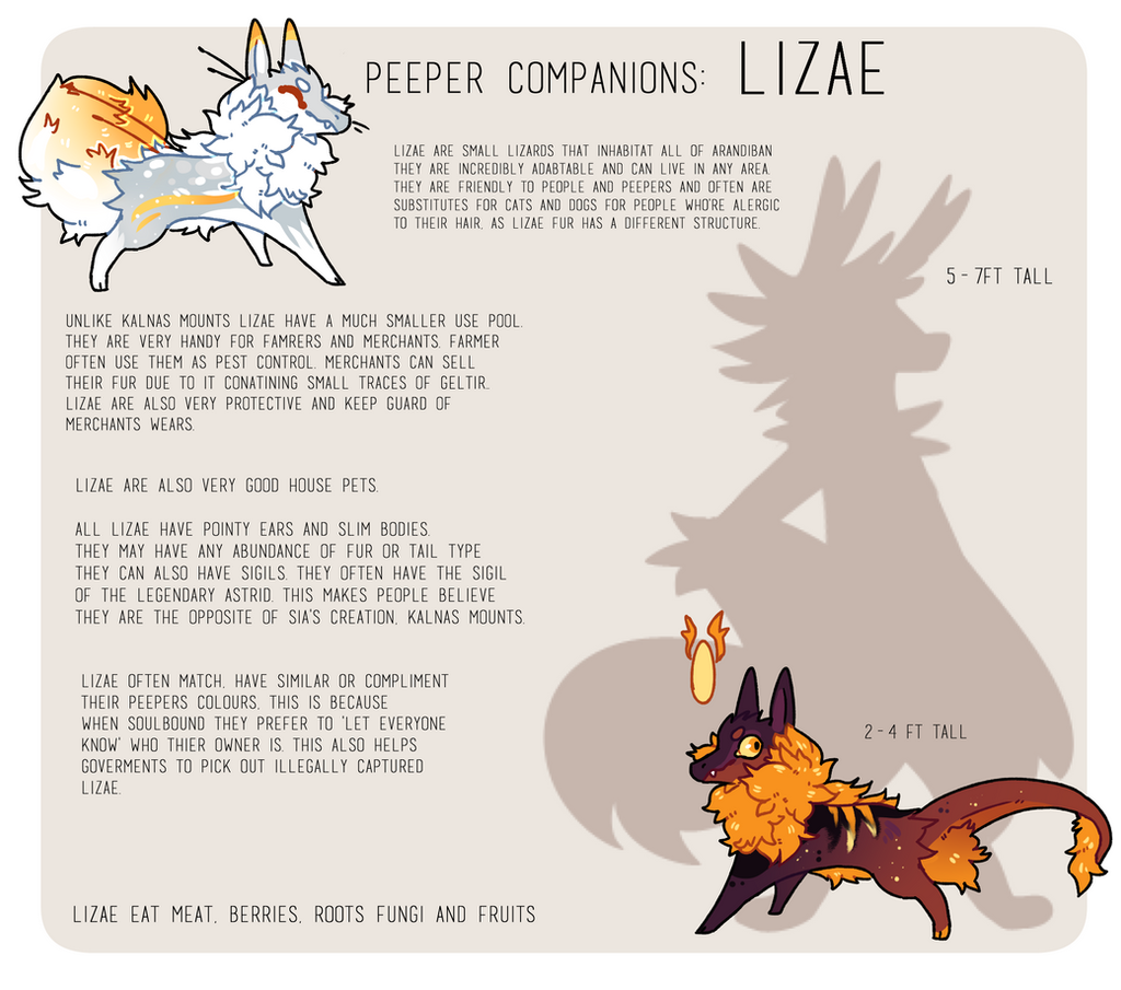 Lizae Species Reference by DragonMiner101