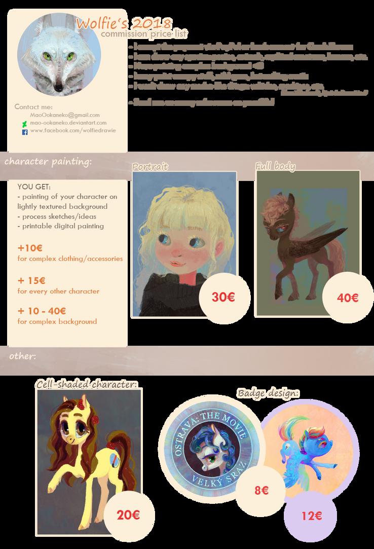 Wolfie's 2018 commissions! by Mao-Ookaneko
