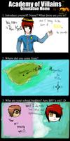 AoV Ren Orientation Meme by Mikan-bases
