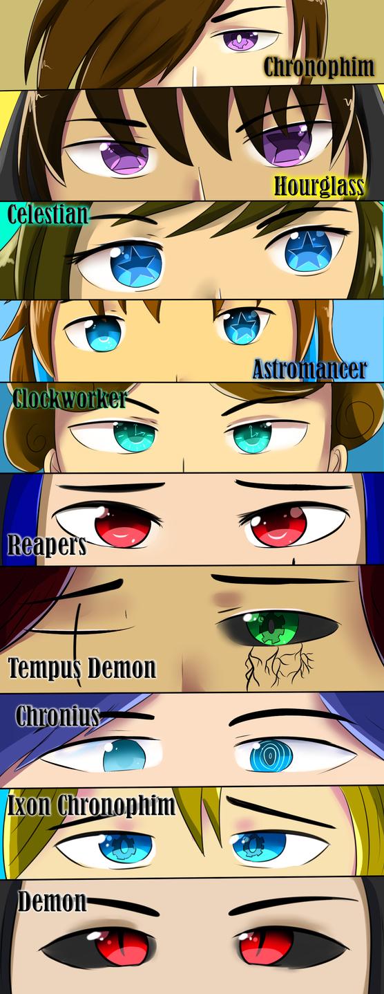 Eyes of the Species by Ghostfinder101