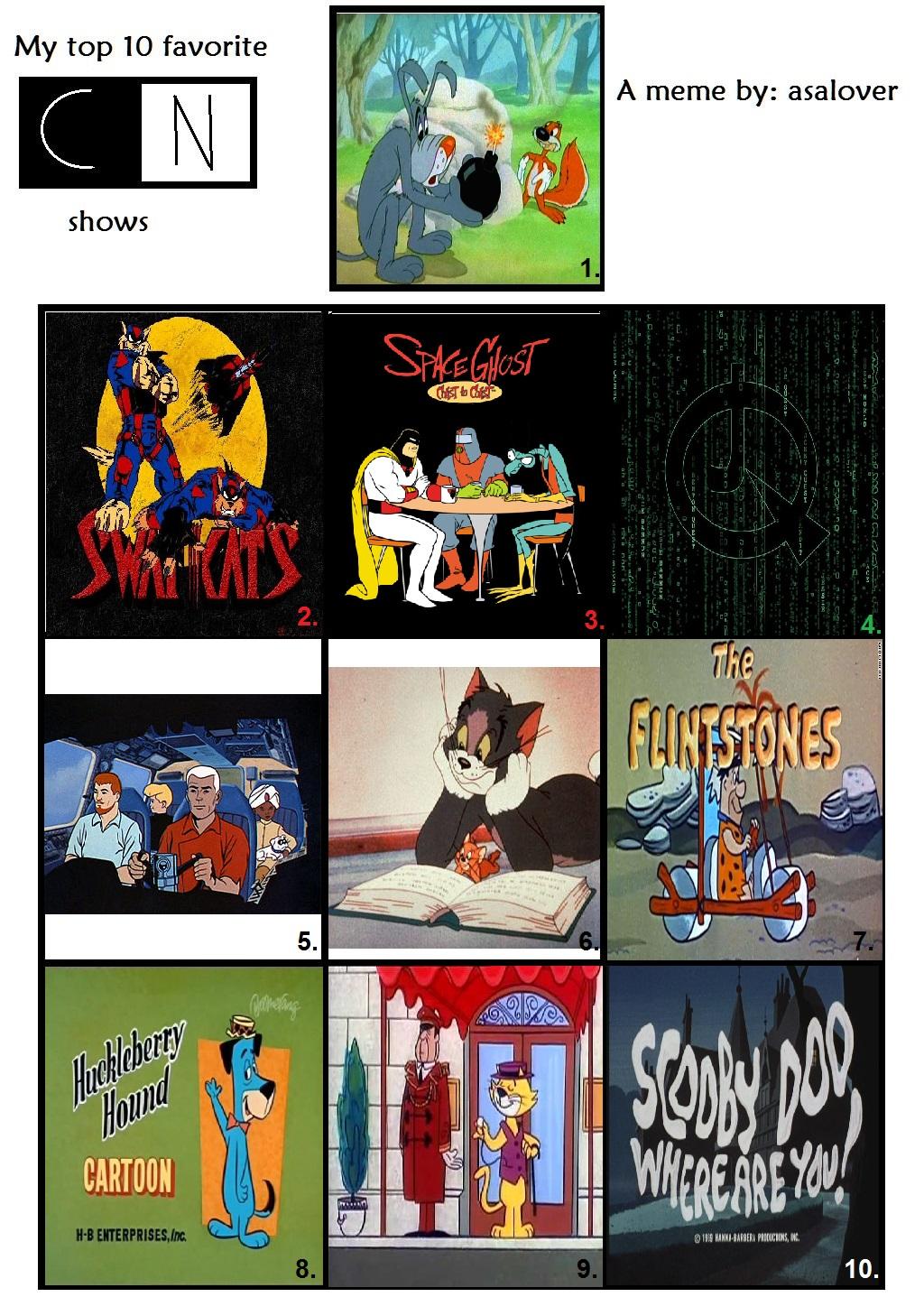 My Top 10 Cartoon Network shows by JimmyTwoTimes2K9 on DeviantArt