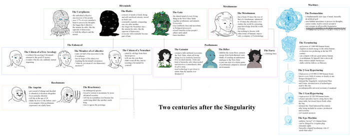 Two Centuries After the Sungularity in Wojaks