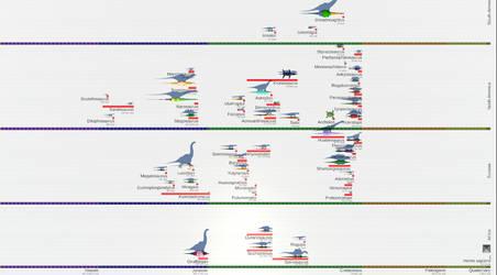 Timeline1 by MithosKuu