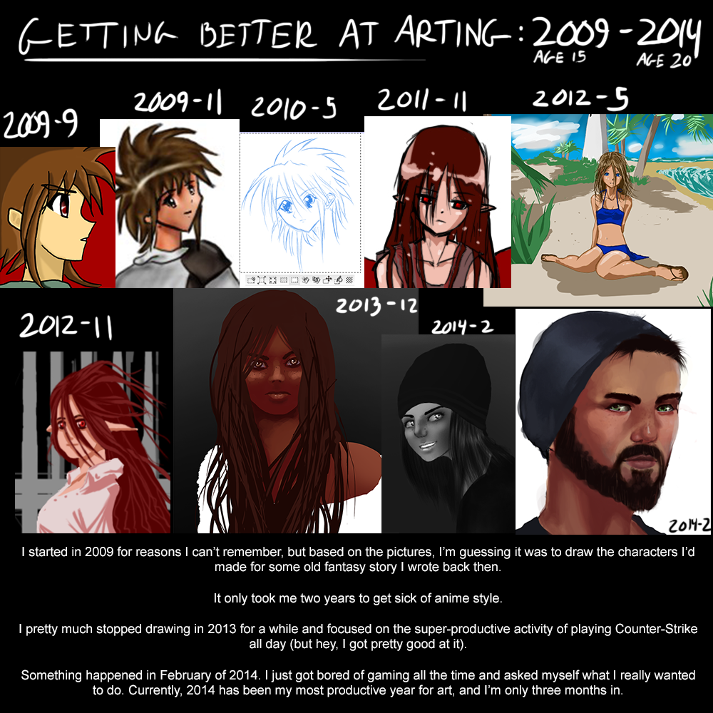 Improvement 2009-2014 by Boriol