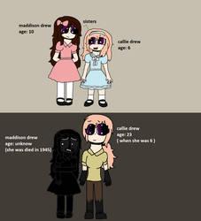 Batim AU: Maddison And Callie