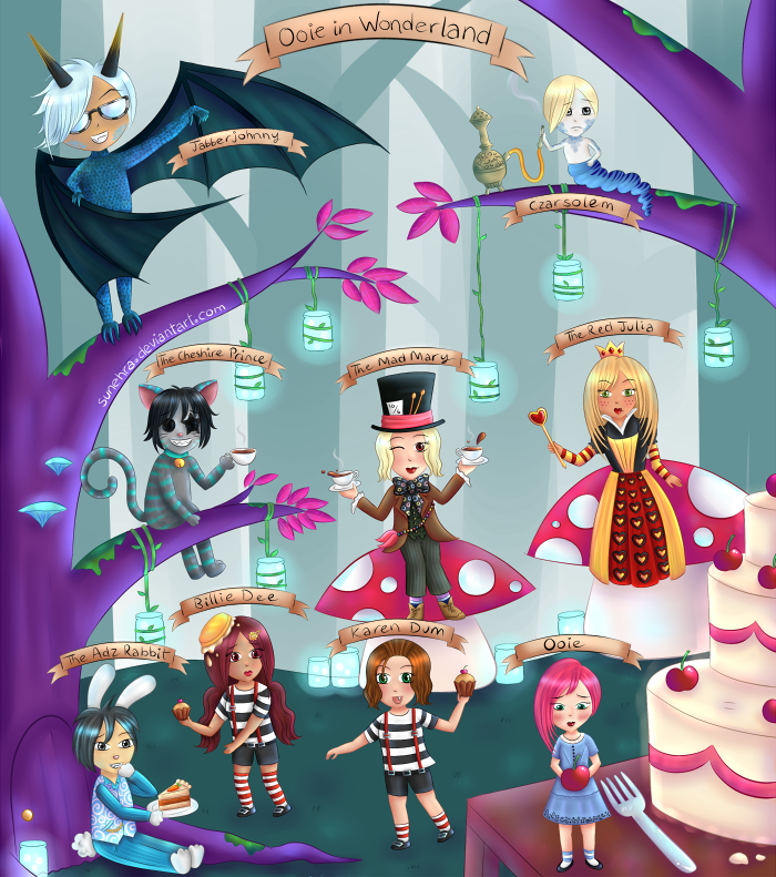 Ooie in Wonderland - Labelled by Sunehra