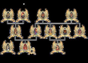 AoH - Menodora Family Tree by sweetsugariness
