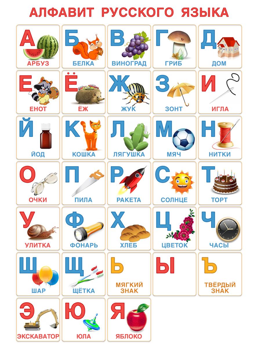 russian alphabet retina for ipad 3 by bodik87