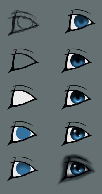 Eye tutorial by Koboiczna