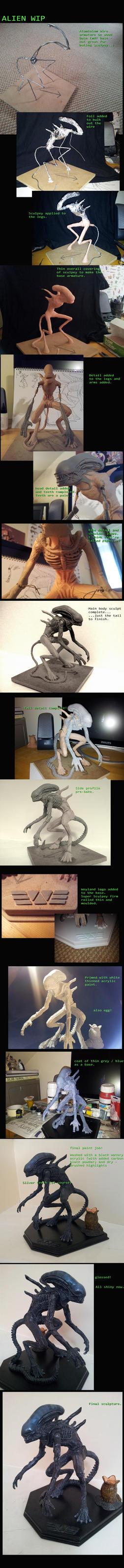 ALIEN Xenomorph (Sculpey statue) WIP by LewisMoss