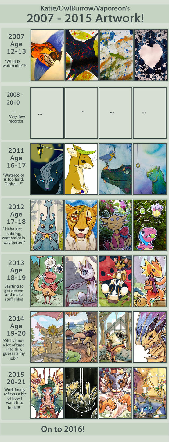 Progression by owlburrow