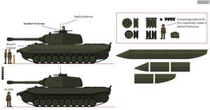 Arfpraztyr P-150 A1
