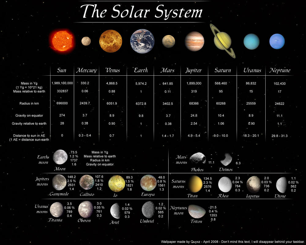 pre made solar system - photo #23