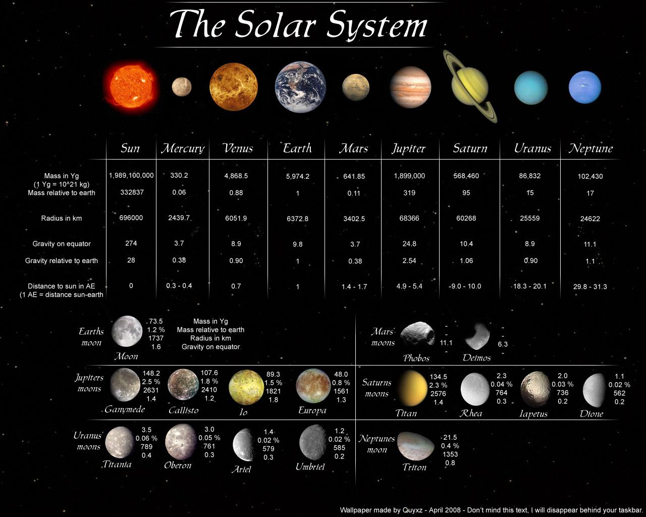 solar system picyures - photo #44