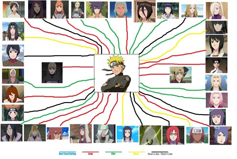 Naruto sex fanfiction