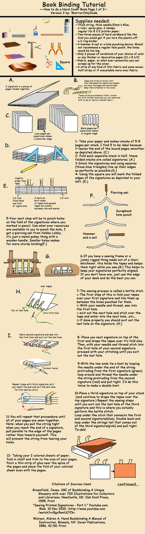 Book Tutorial pg 1 by Swashbookler