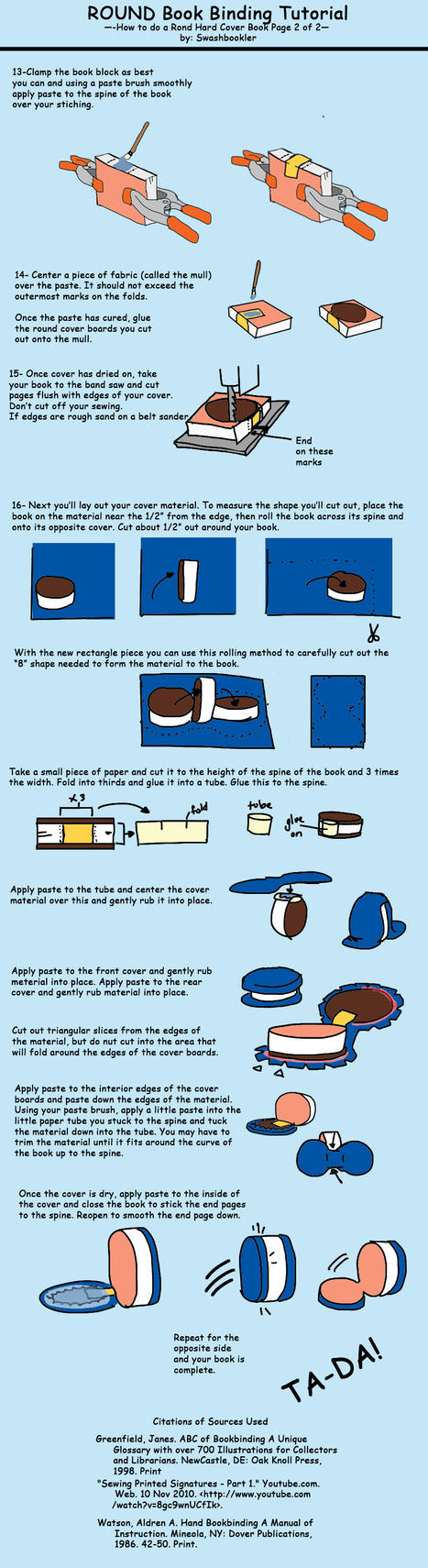Round Book tutorial Page 2 by Swashbookler