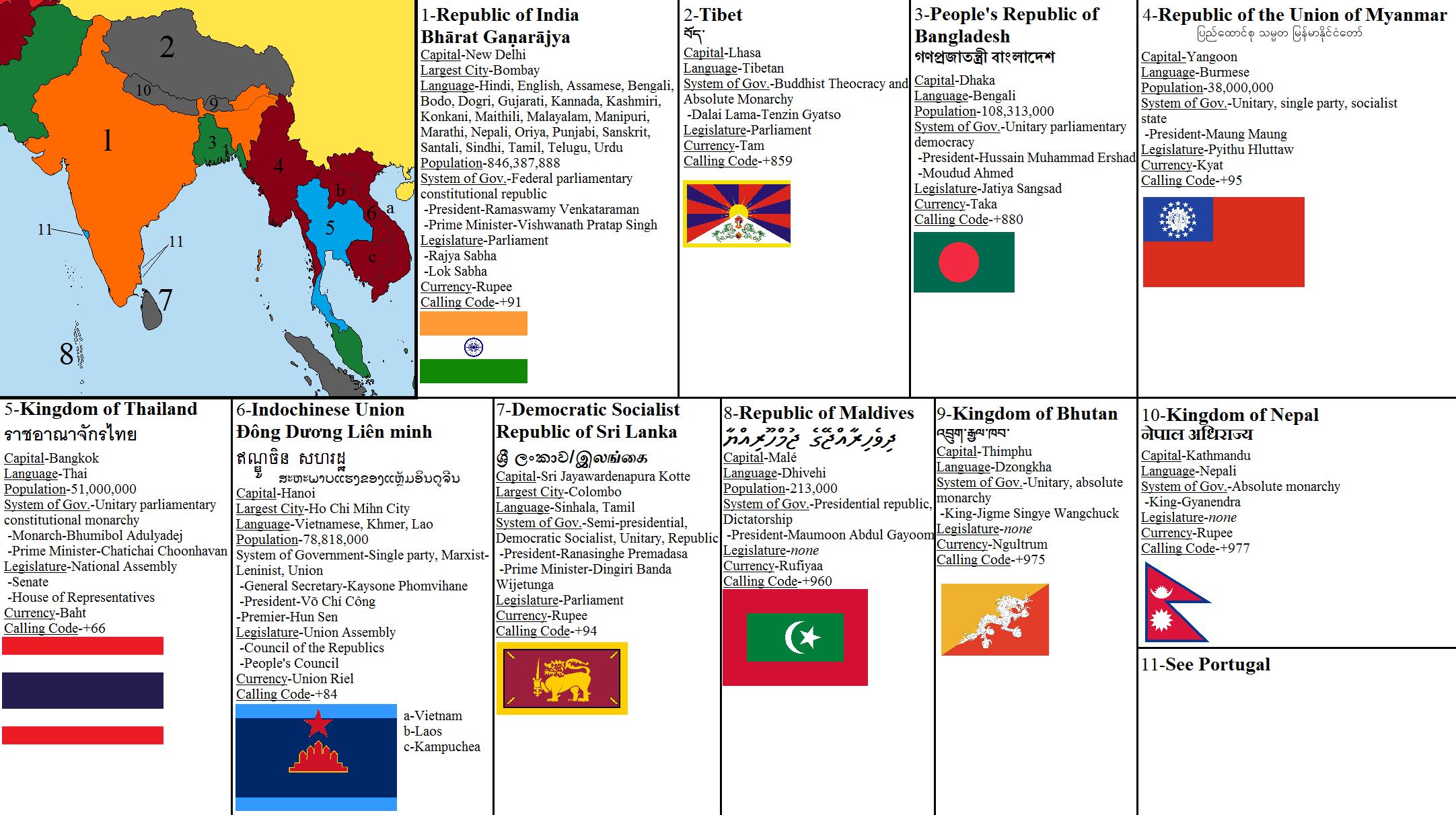 Asian Timeline 102
