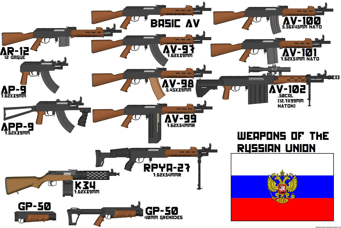 The main guns of the Russian army 65
