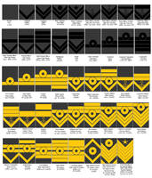 Ranks of the Imperial Chozoan Navy by tylero79