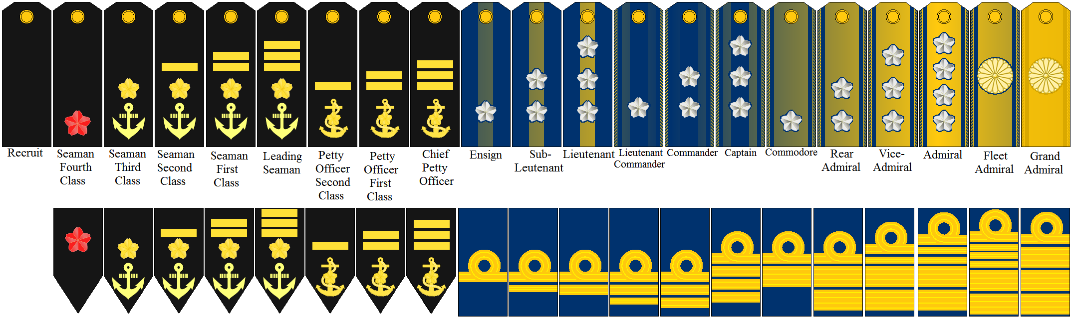 ... Neo Imperial Japanese Naval Rank Insignia By Tylero79
