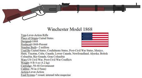 Winchester Model 1868, Remake
