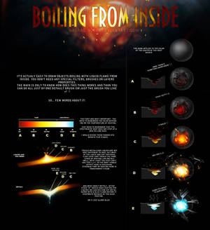 Boiling from inside
