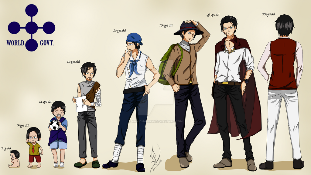 One Piece : Age Progression (Philip) by Amy-chawn99 on ...