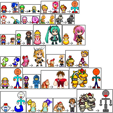 My Mario Kart Wii Characters By Rayman901 On Deviantart