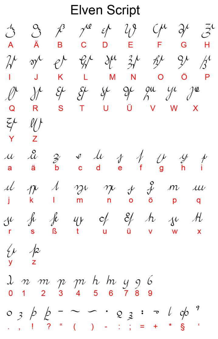 Elven script by irolan on deviantart Script art