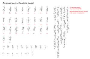Candree script by Irolan