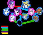 Next Gen Family Tree -Rarity-
