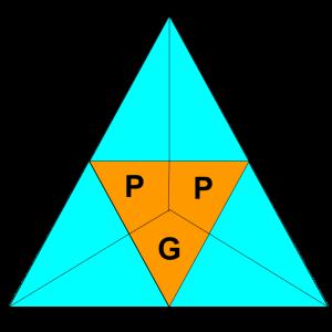 PPGgames's Profile Picture