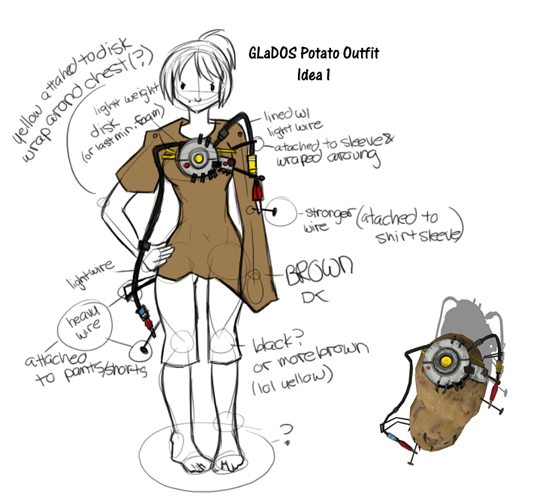 Potato GLaDOS First Idea by Kana613