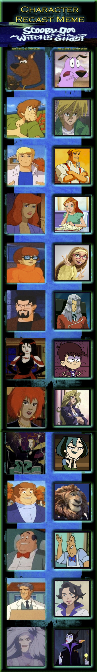 My Scooby Doo and the Witch's Ghost Recast Meme by MarioFanProductions