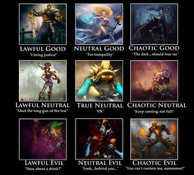 League of Legends Alignments by DoASpotCheck
