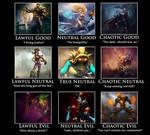 League of Legends Alignments