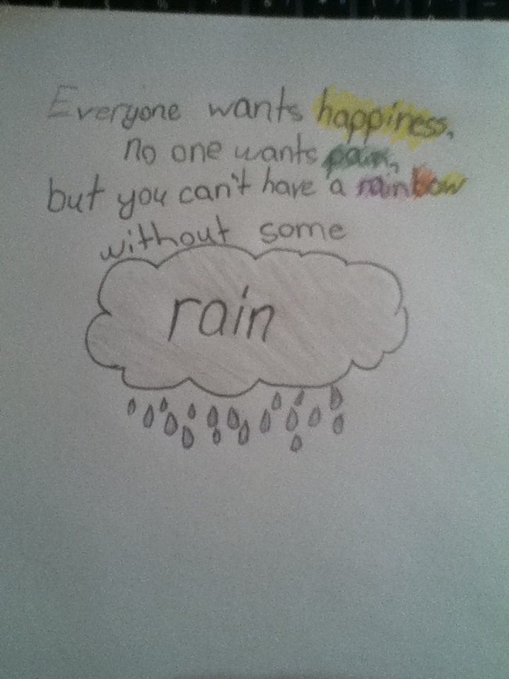 rain quotes and sayings cute - photo #1