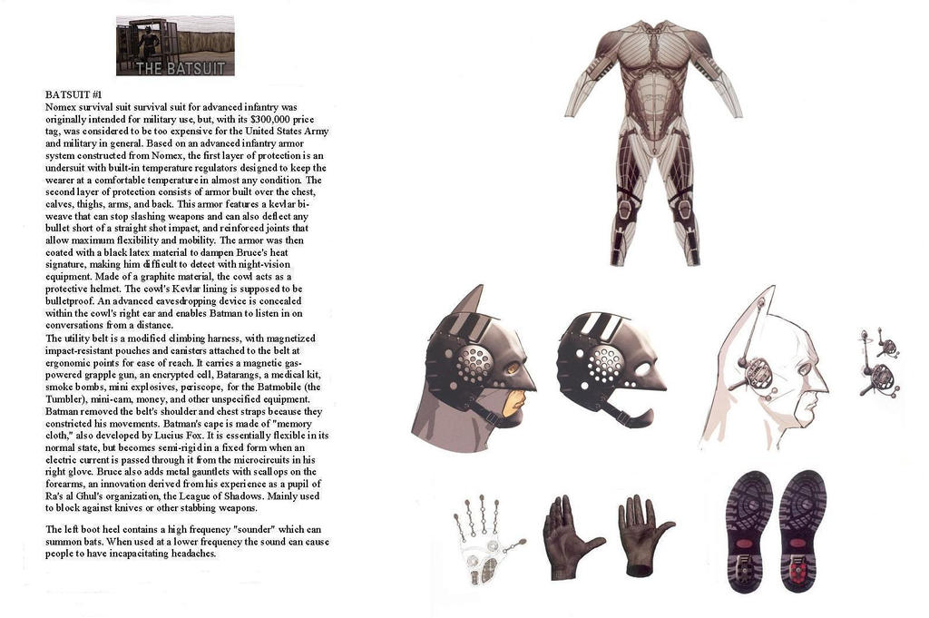 batman armor blueprints